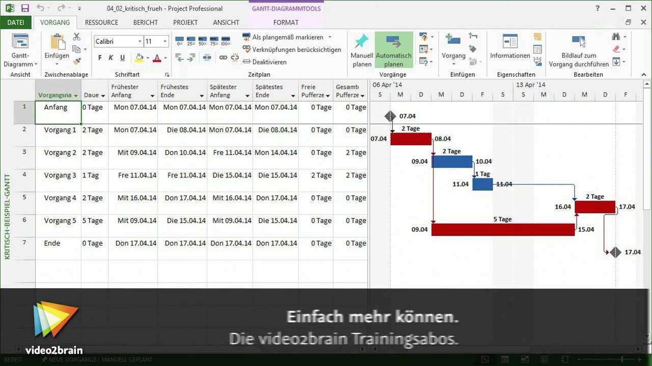 Projektzeitplane Managen Tutorial Den Kritischen Pfad Bestimmen Video2brain Com Youtube