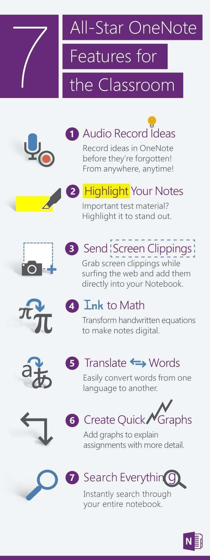 Take Awesome Notes With Microsoft Onenote College Study Smarts One Note Microsoft School Technology Teaching Technology