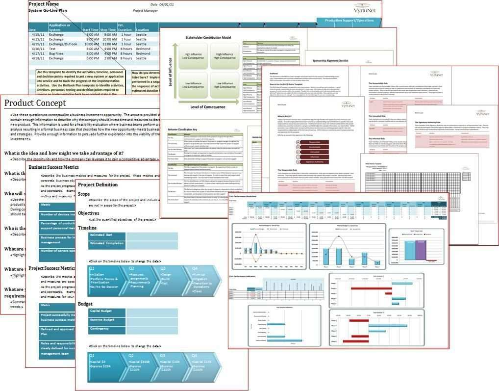 Our Collection Of Free Project Management Templates Project Management Project Management Tools Project Management Templates