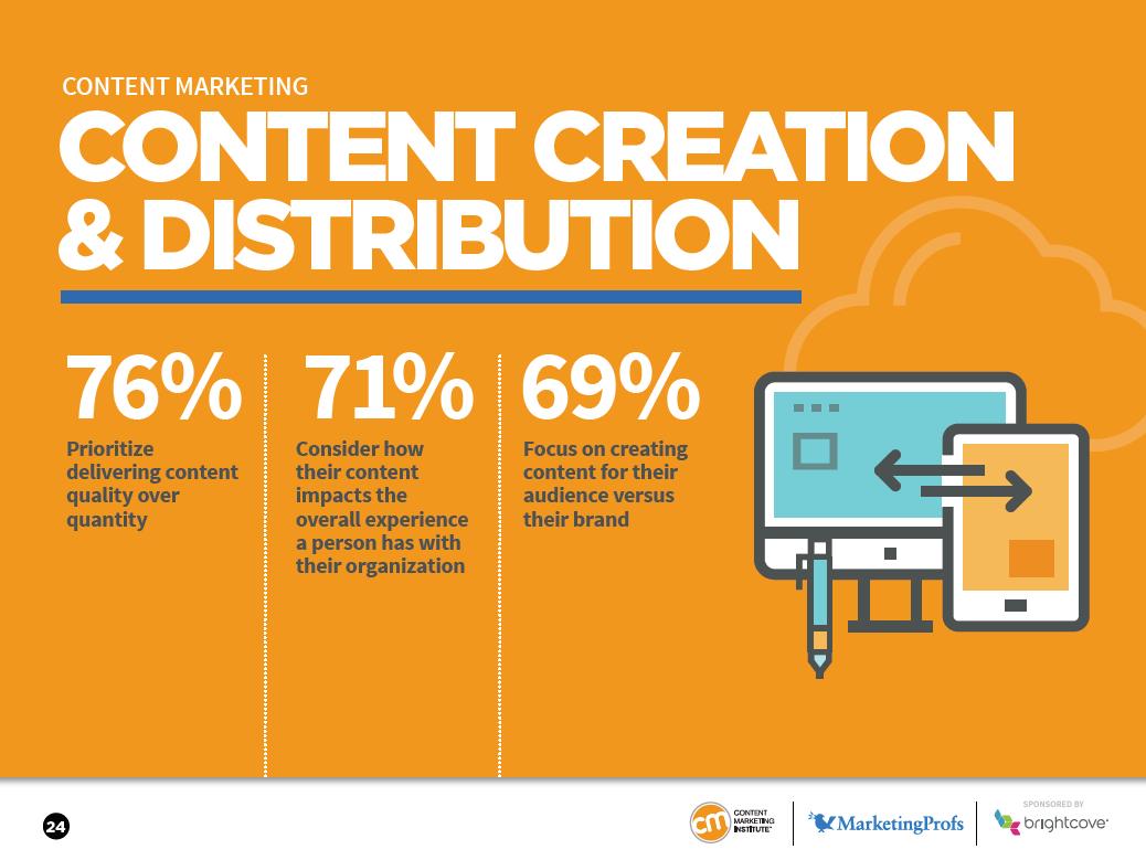Vier Tolle Content Marketing Beispiele Von Unbekannten Unternehmen