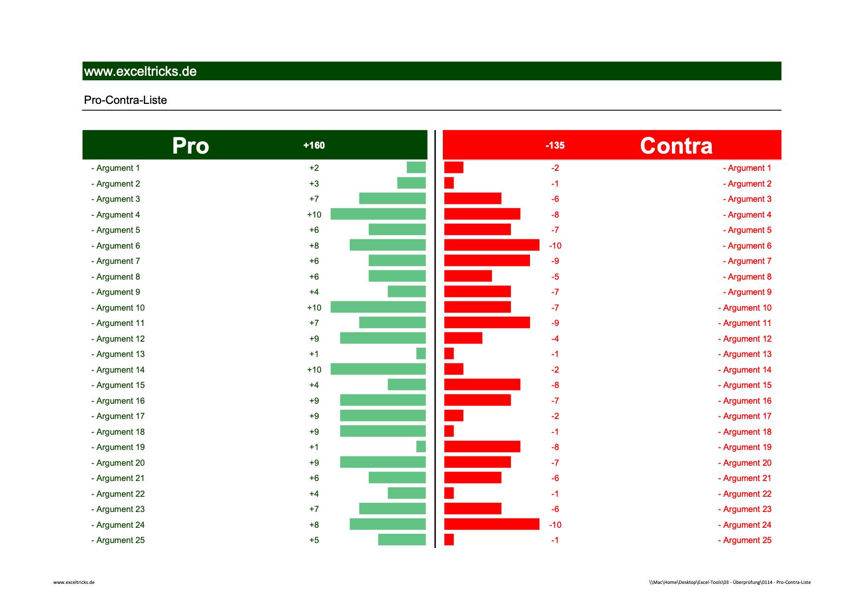 Mit Der Excel Vorlage Pro Contra Liste Bessere Entscheidungen Treffen Exceltricks Excel Vorlage Entscheidungsfindung Vorlagen