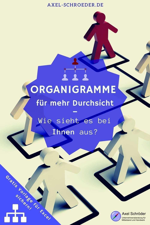 Organigramm Erstellen Ganz Einfach In 2020 Organigramm Excel Vorlage Vorlagen