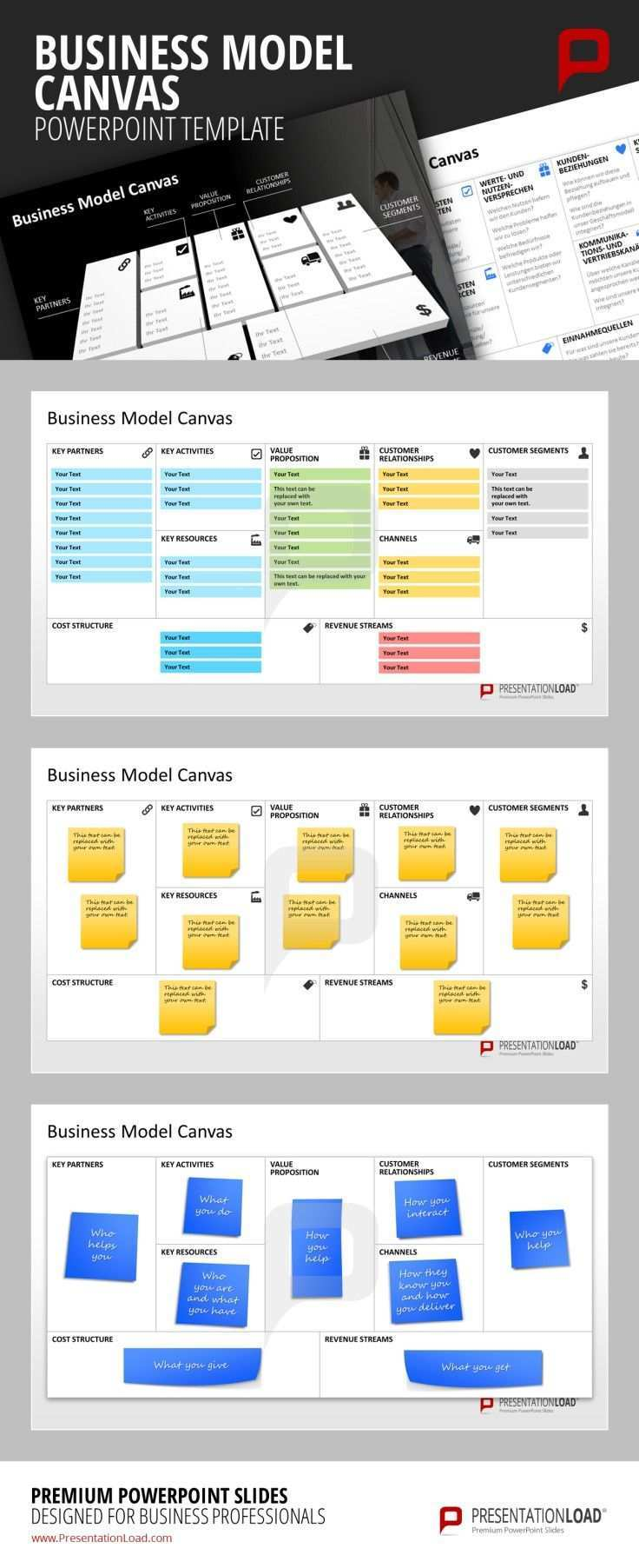 Business Model Canvas Powerpoint Template For Planning And Visualization Of The Strategic Development Of New And Existing Geschaftstipps Finanzen Businessplan