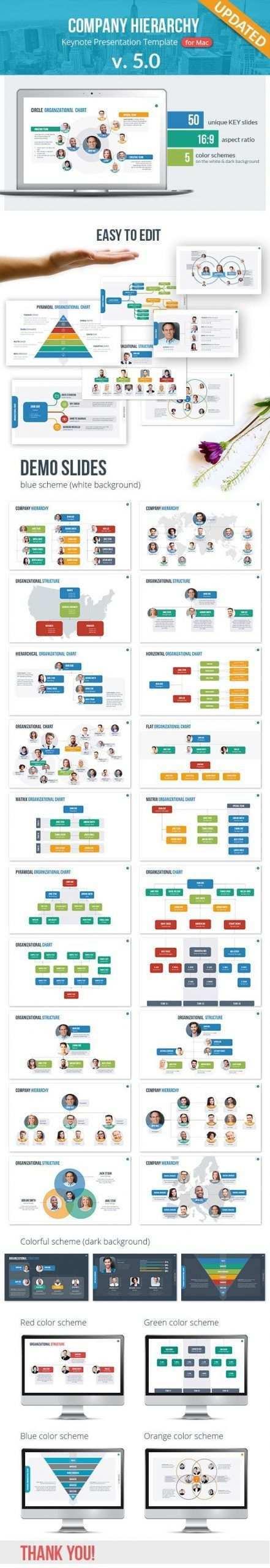 Organigramm Und Hierarchie Keynote Vorlage Hierarchiekeynotevorlage Organigramm Und In 2020 Organizational Chart Keynote Template Organization Chart