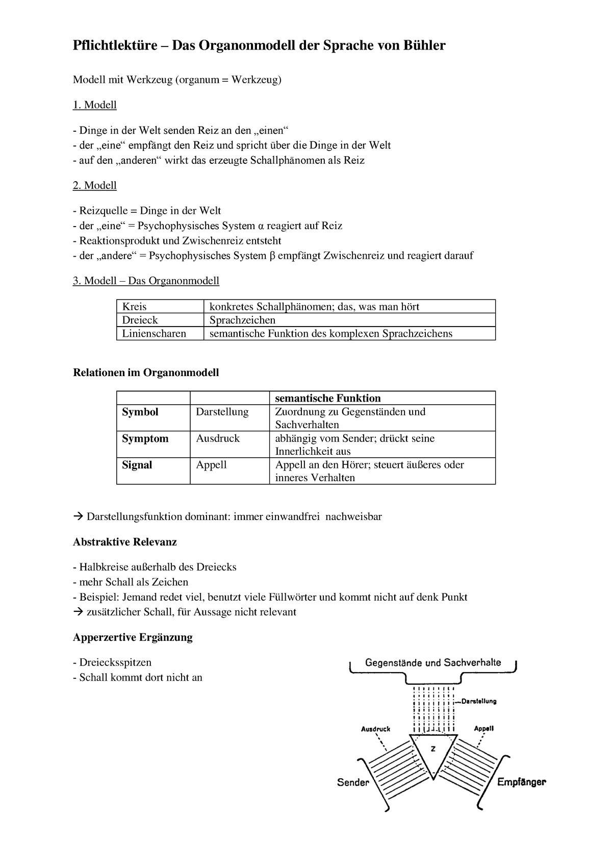 Lernzettel Pflichtlekture Organonmodell Das Organonmodell Der Sprache Von Modell Studocu
