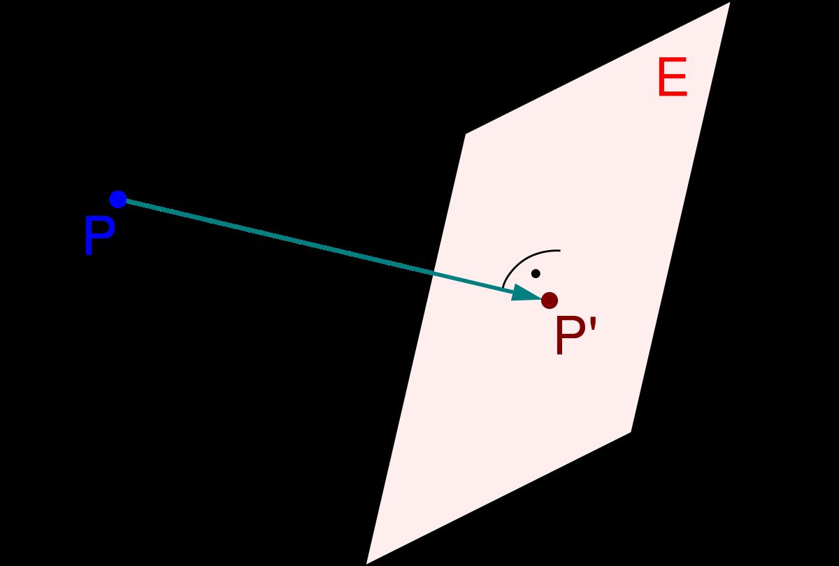 Orthogonalprojektion Wikipedia