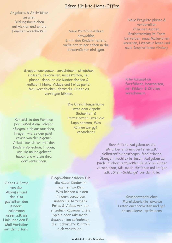 Werkstatt Der Guten Gedanken Warsewiczs Webseite Lernen Tipps Schule Bildung Kita