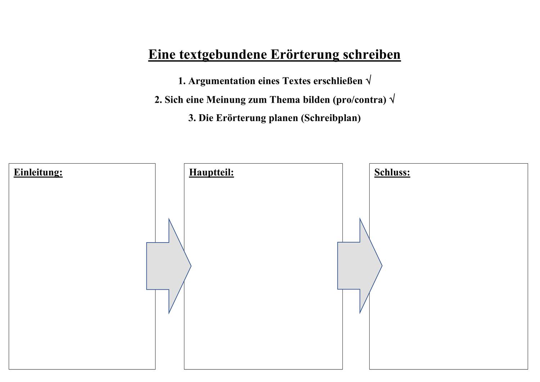 Eine Erorterung Schreiben Schreibplan Entwickeln Erorterung Schreiben Textgebundene Erorterung Erorterung