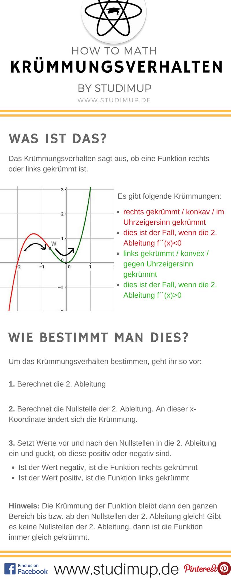 Mathe Spickzettel Zum Krummungsverhalten Von Funktionen Studimup Erklart Euch Mathe Auf Unserer Website Nachhilfe Mathe Mathe Spickzettel