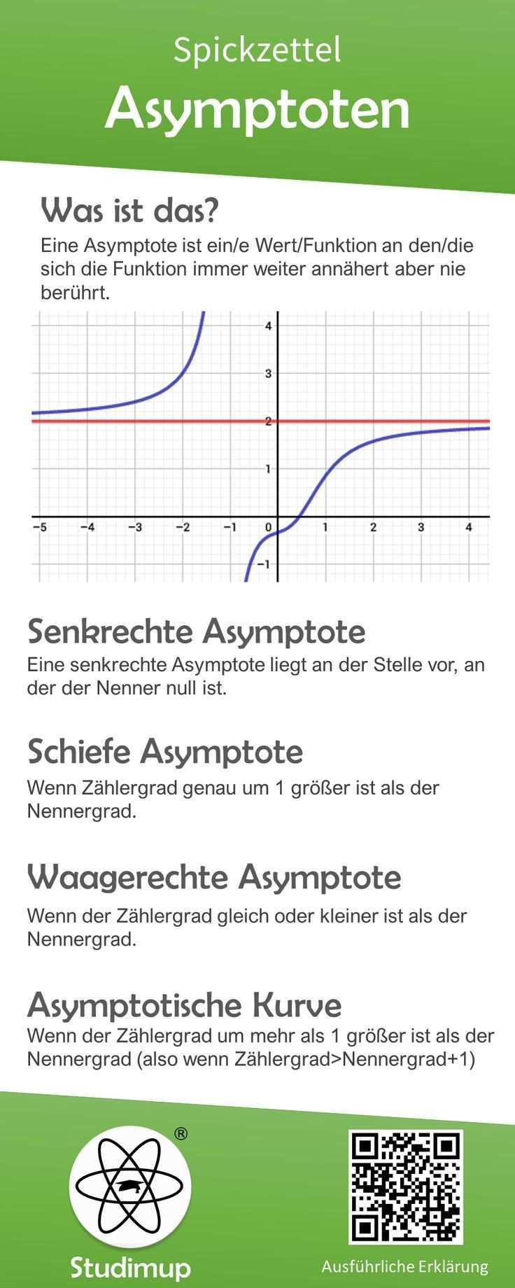 Asymptoten Spickzettel Spickzettel Nachhilfe Mathe Analysis Mathe