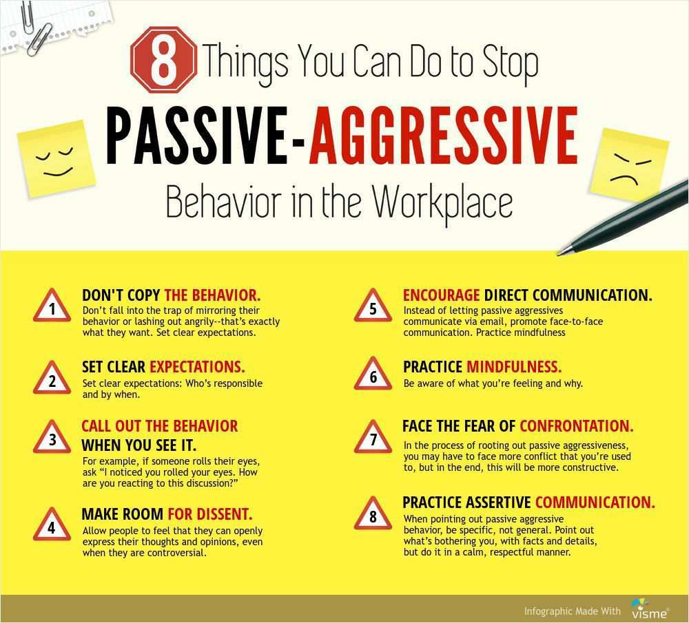 8 Things You Can Do To Stop Passive Aggressive Behavior In The Workplace Infographic Quiz Passive Aggressive Behavior Passive Aggressive Passive Aggressive People