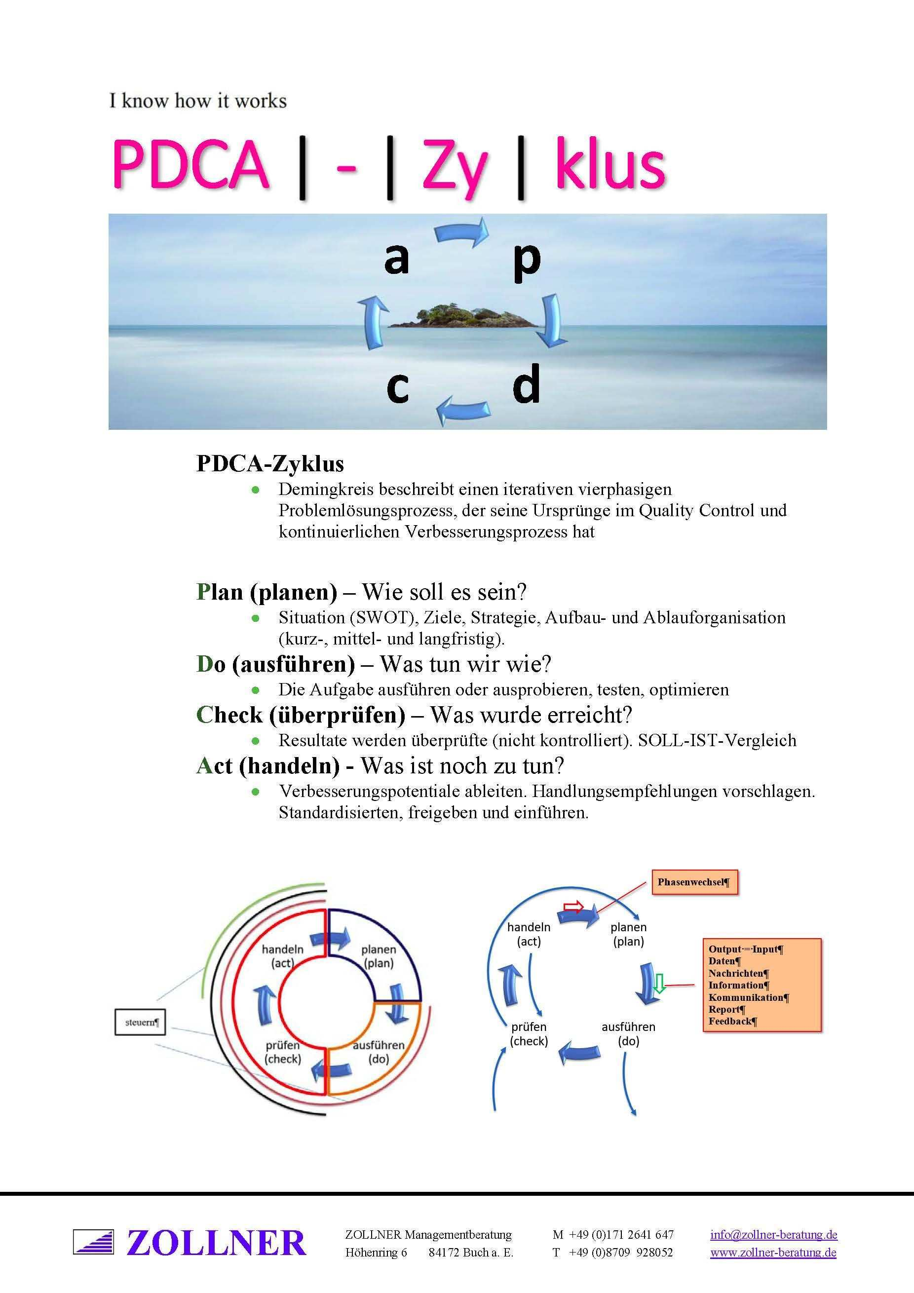 Pdca Zyklus Demingkreis Beschreibt Einen Iterativen Vierphasigen Problemlosungsprozess Der Seine Urspr Problemlosungsprozess Lernmethoden Psychologie Lernen