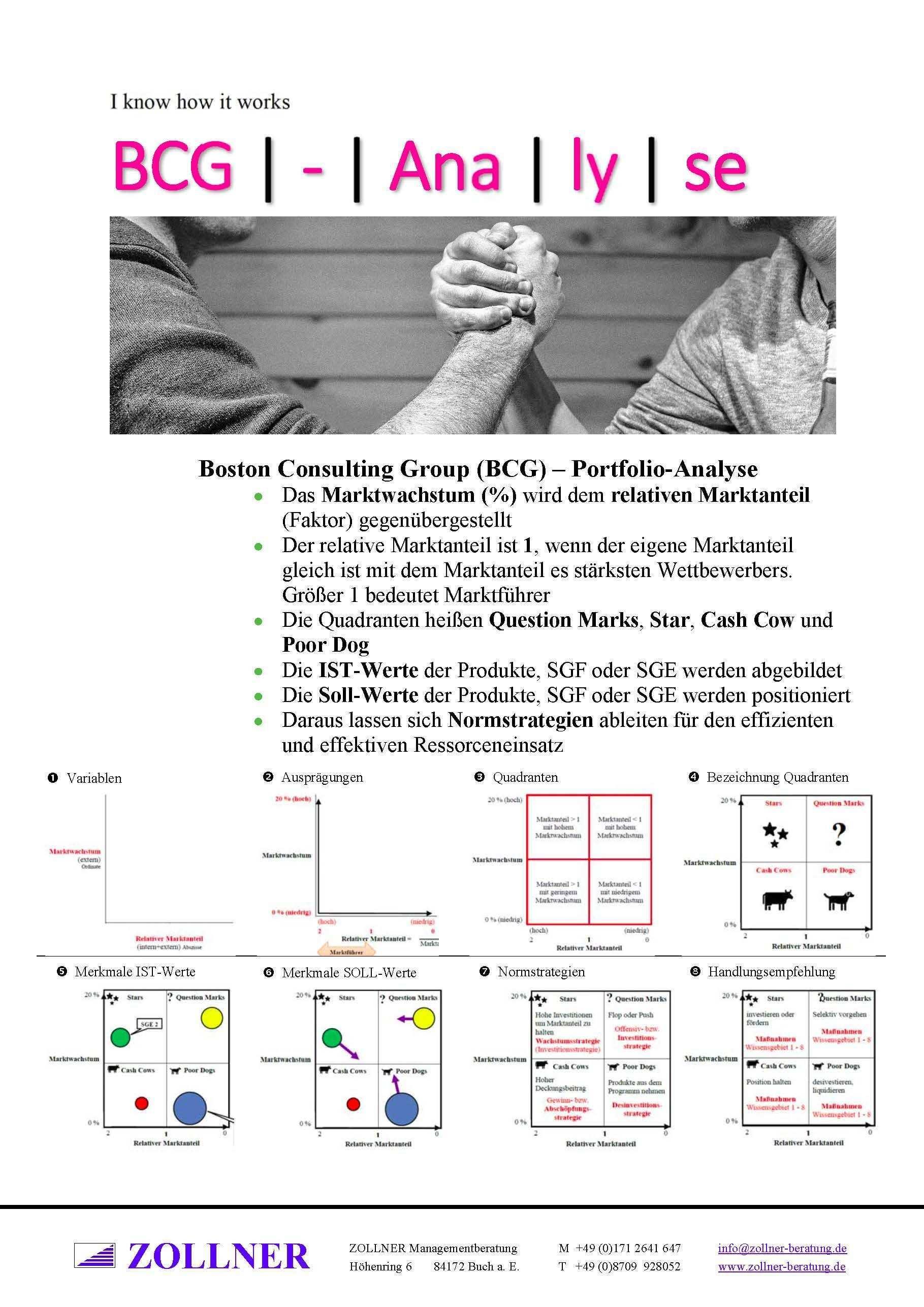 Toolbox Boston Consulting Group Bcg Portfolio Analyse Das Marktwachstum Wird Dem Re Kommunikation Lernen Gewohnheiten Erfolgreicher Menschen Lernen