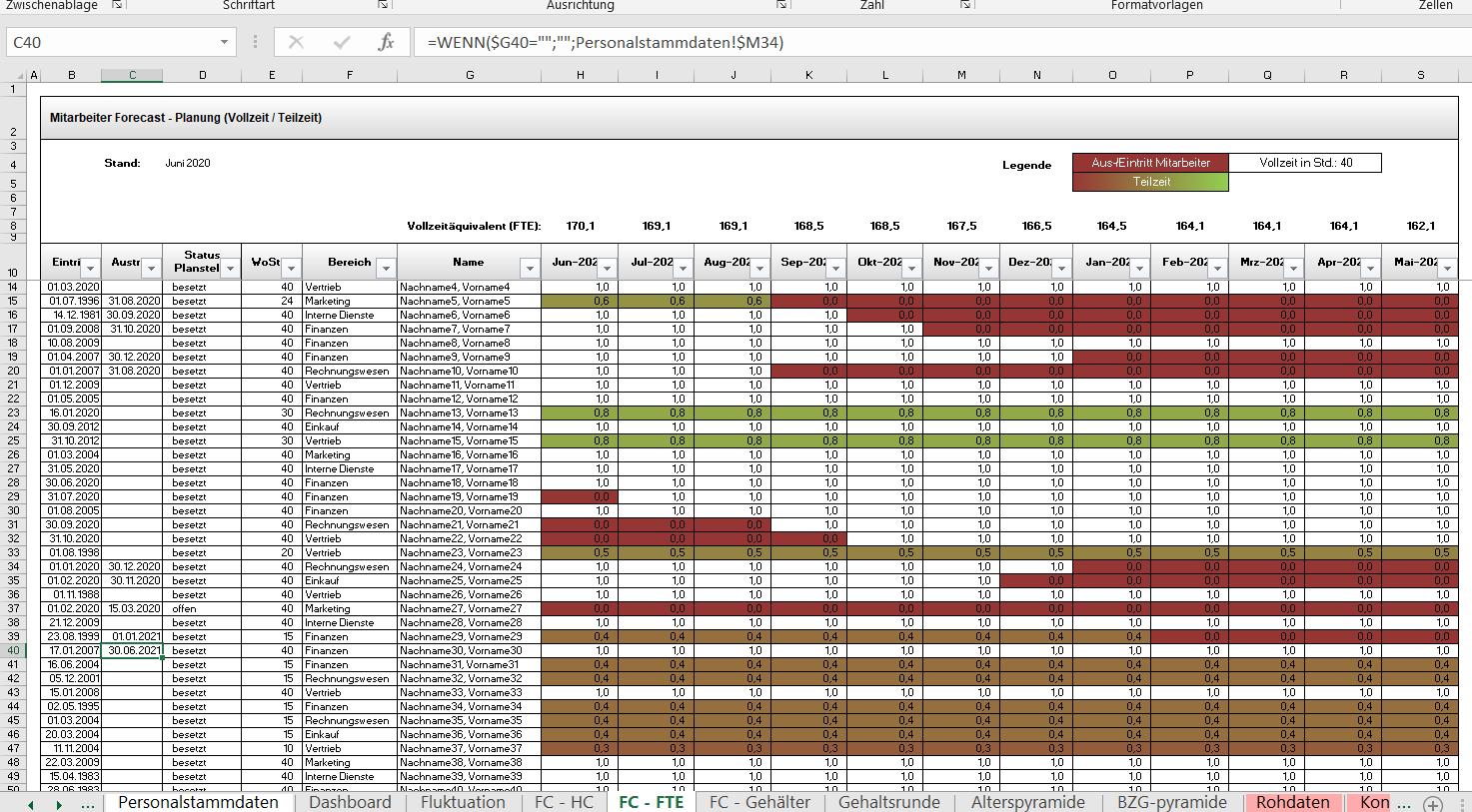 Excel Fte Hc Kurzarbeit Planung Planer Vorlagen Elternzeit