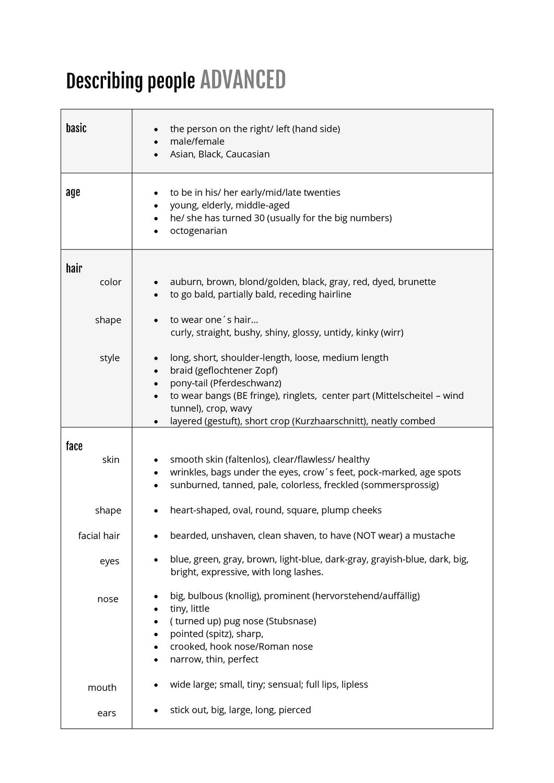 Personenbeschreibung Englisch Describing People Unterrichtsmaterial Im Fach Englisch Personenbeschreibung Englisch Englischunterricht