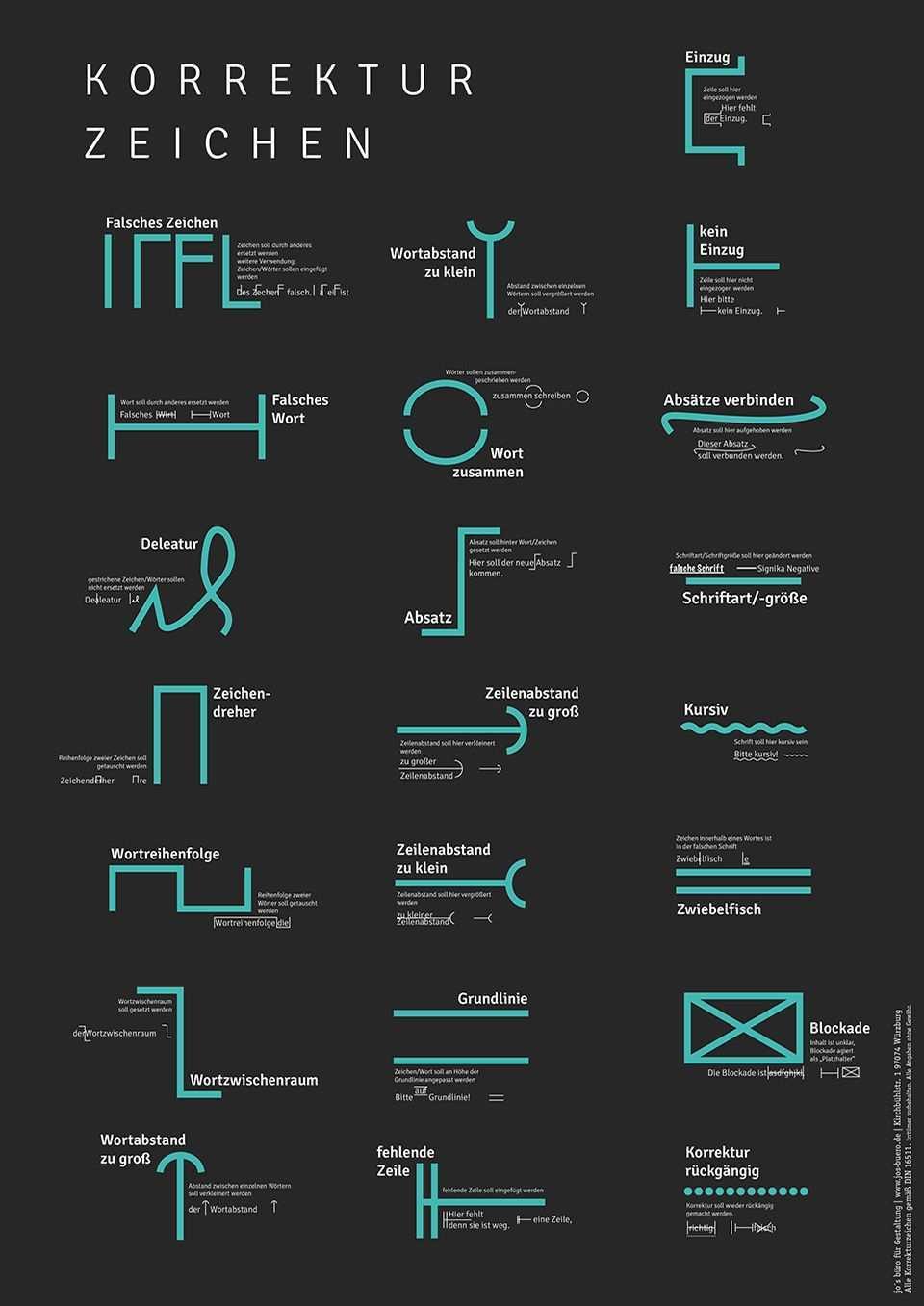 Plakat Korrekturzeichen Plakat Zeichen Infografik