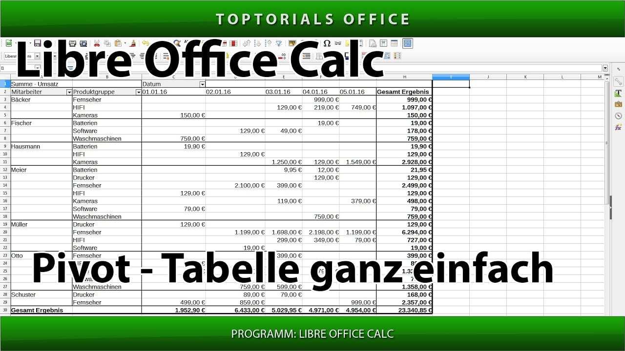Pivot Tabelle Ganz Einfach Erstellen Libreoffice Calc Pivottabelle Pivottable Youtube
