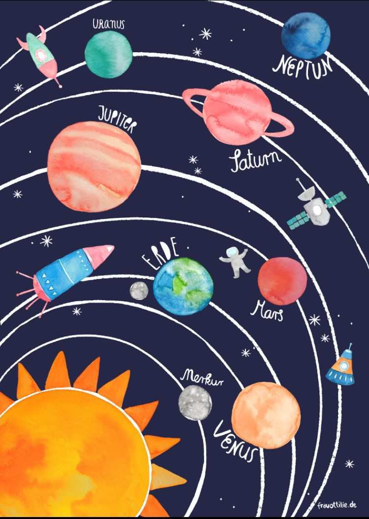 Pin By Ania Bulinska On Kinderbilder Solar System Poster Planet Poster Solar System Art