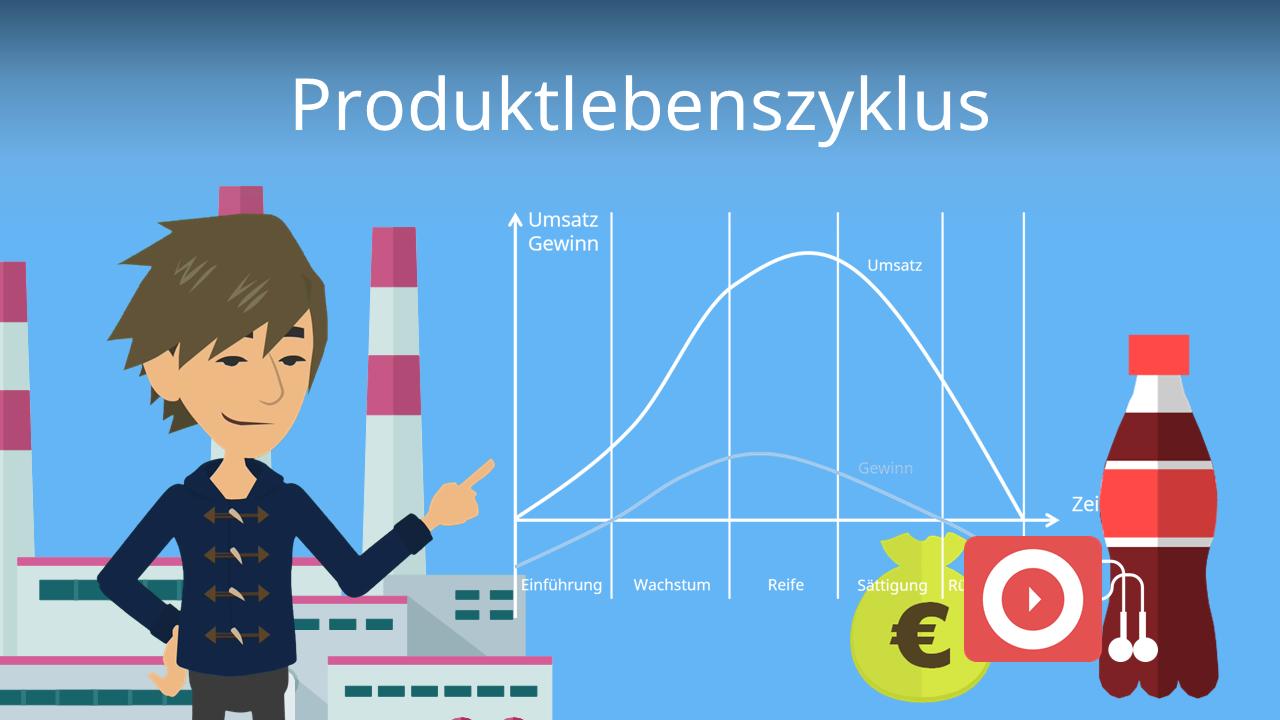 Produktlebenszyklus Und Produktlebenszyklusphasen Mit Video