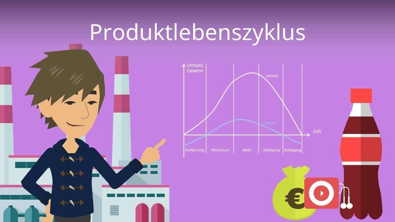 Produktlebenszyklus Produktlebenszyklusphasen Beispiel Und Definition Youtube