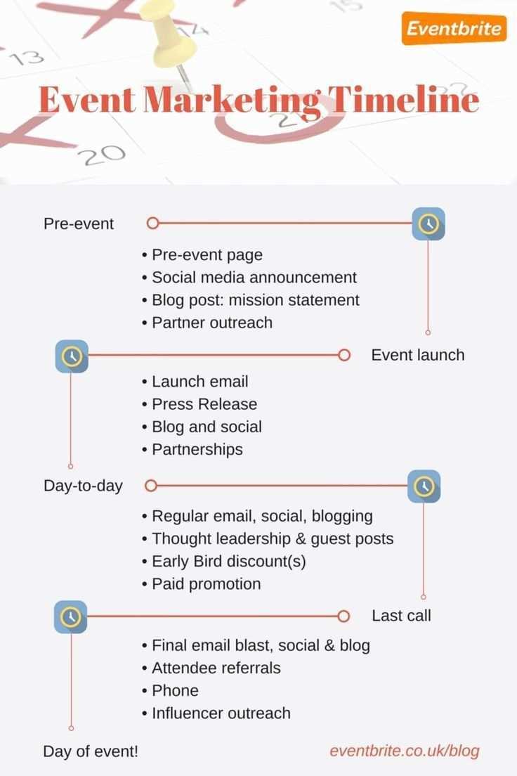 Marketing Plan Example Social Media In 2020 Event Marketing Strategy Event Marketing Marketing Plan Example