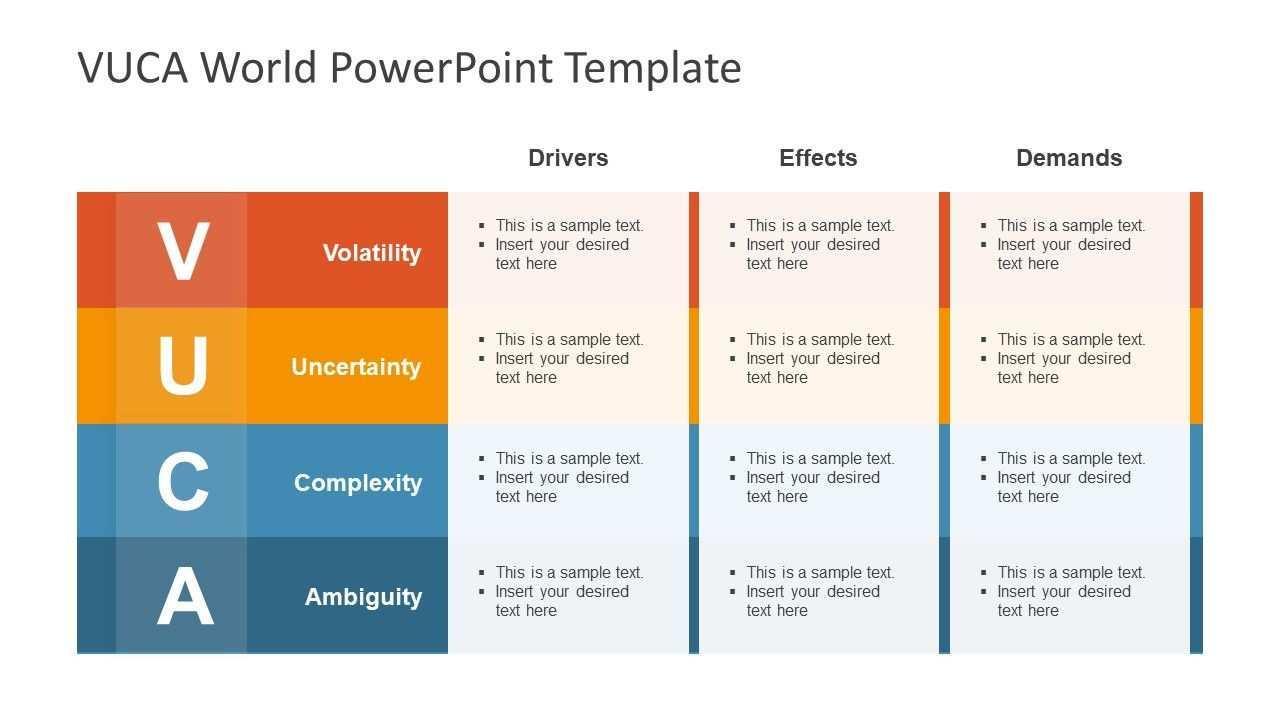 Vuca Powerpoint Template Slidemodel Powerpoint Templates Business Plan Template Business Powerpoint Templates
