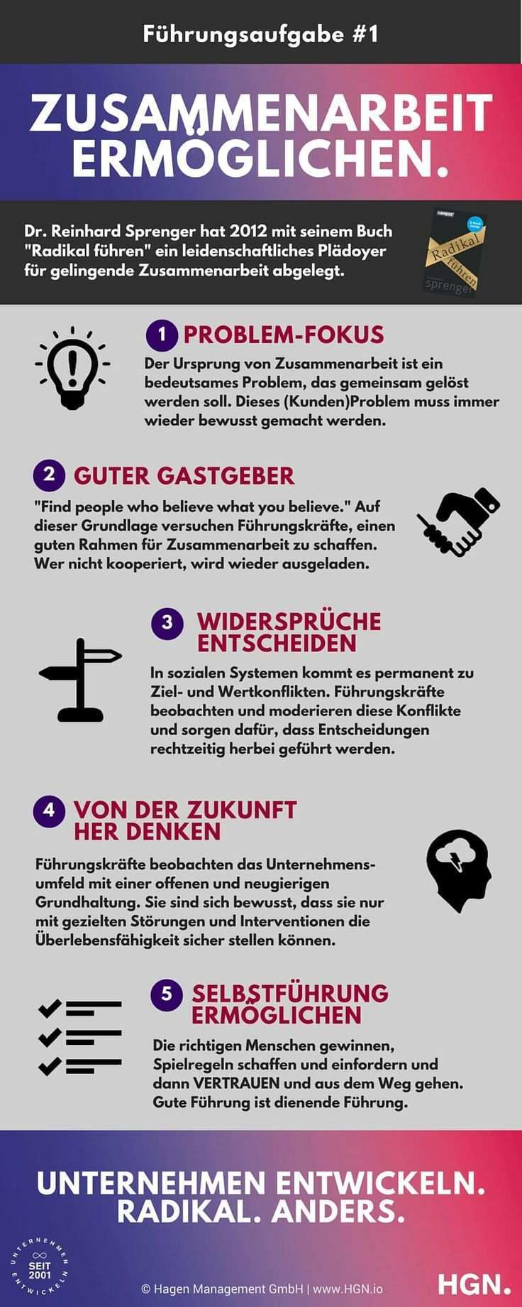 Infografik Radikal Fuhren Gutes Leadership Heisst In Erster Linie Zusammenarbeit Zu Ermoglichen Inspiriert Durch Menschenfuhrung Infografik Personalfuhrung