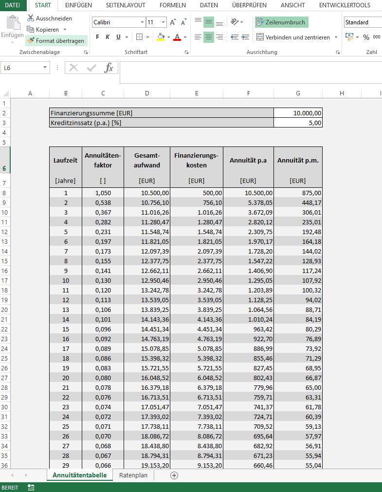 Kreditrechner Und Annuitatenrechner Als Excel Vorlage Reimusnet Elopage