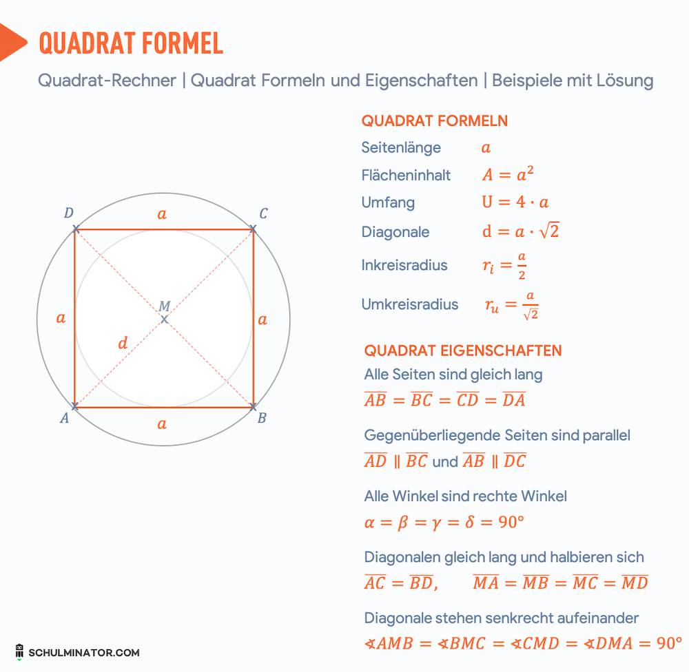 Quadrat Formel Einfach Berechnen Flacheninhalt Mathe Formeln Mathe Spruche
