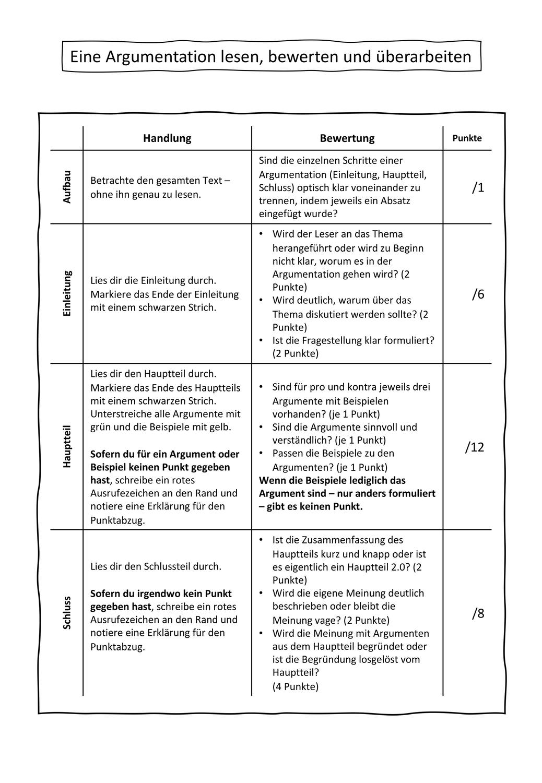Uberarbeitungs Und Bewertungsschema 4 Textsorten Unterrichtsmaterial In Den Fachern Deutsch Fachubergreifendes Bewertung Vorgangsbeschreibung Unterrichtsmaterial