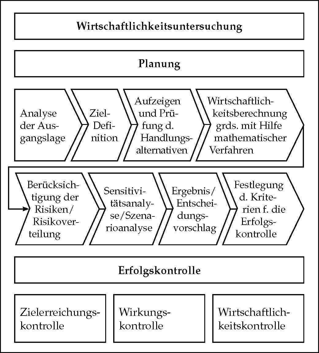 Revosax Landesrecht Sachsen Vwv Saho