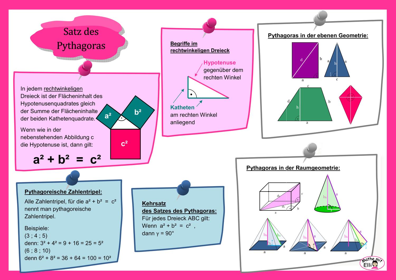 Info Pythagoras Unterrichtsmaterial Im Fach Mathematik Mathe Formeln Satz Des Pythagoras Mathematik