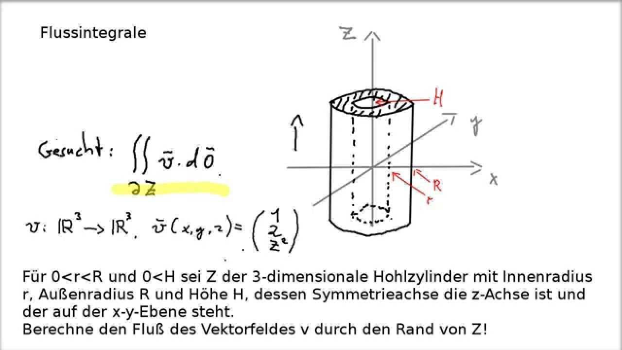 Beispiele Der Integrationsrechung Flussintegral Mit Hilfe Des Satzes Von Gauss Youtube