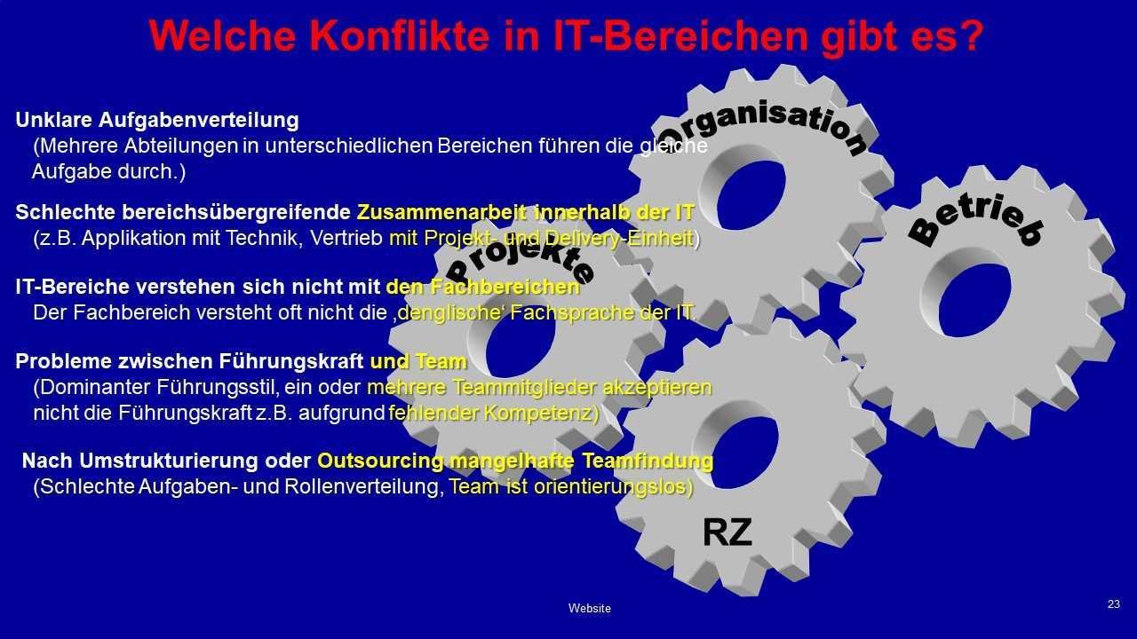 Powerpoint Training Der Spitzenklasse Mit Der Nr 1 Matthias Garten
