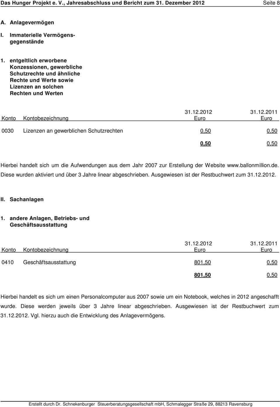 Jahresabschluss Und Bericht Pdf Kostenfreier Download