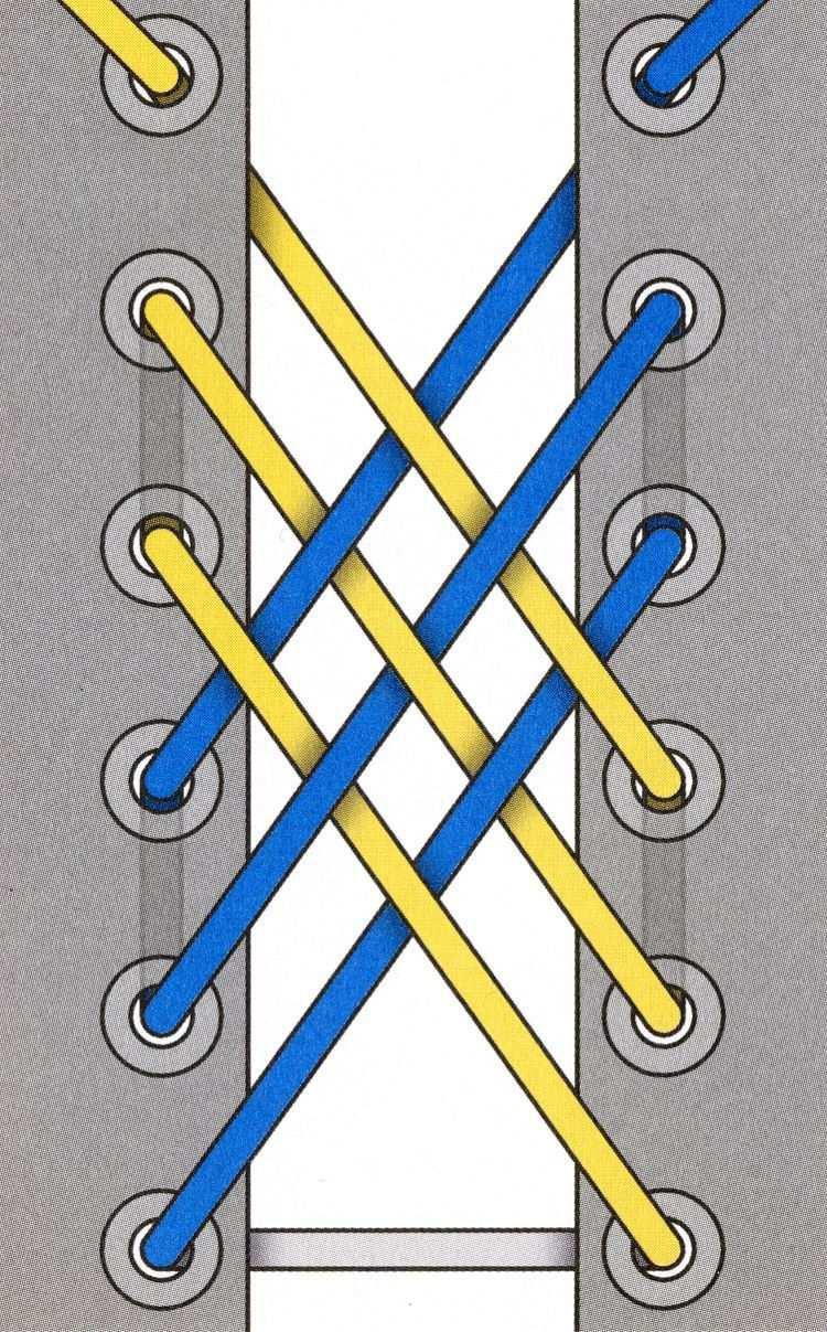 Schnursenkel Einfadeln Gitterschnurung Muster Motiv Techniken Binden Schnursenkel Binden Schnursenkel Einfadeln Spitze Schuhe