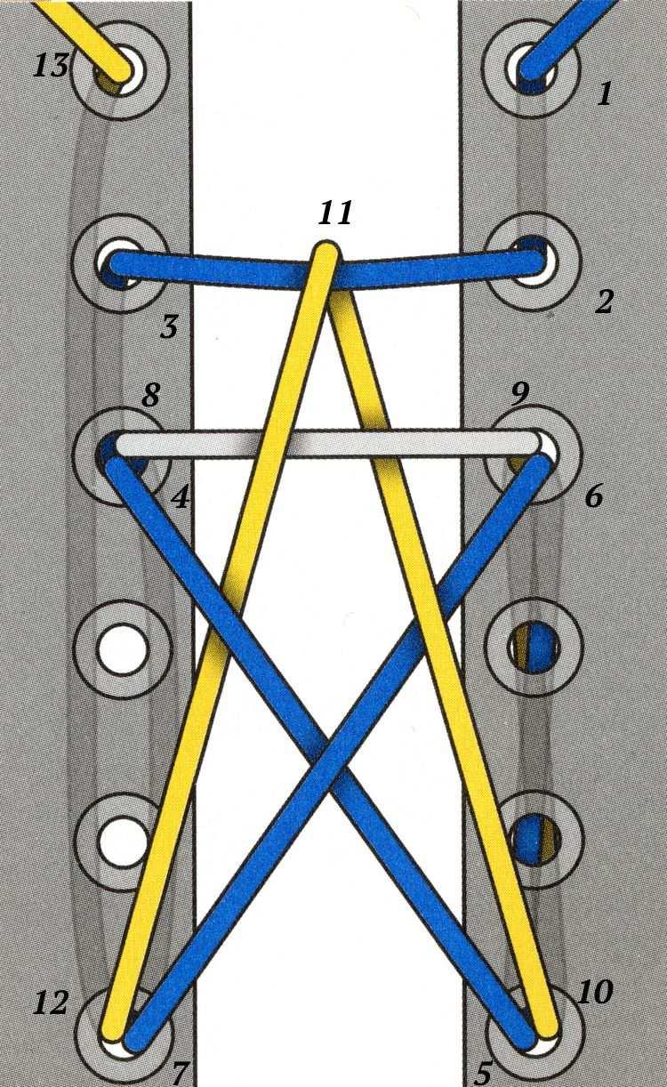 Schnursenkel Einfadeln Techniken Binden Stern Kreativ Muster Schnursenkel Einfadeln Schnursenkel Binden Schnursenkel Muster
