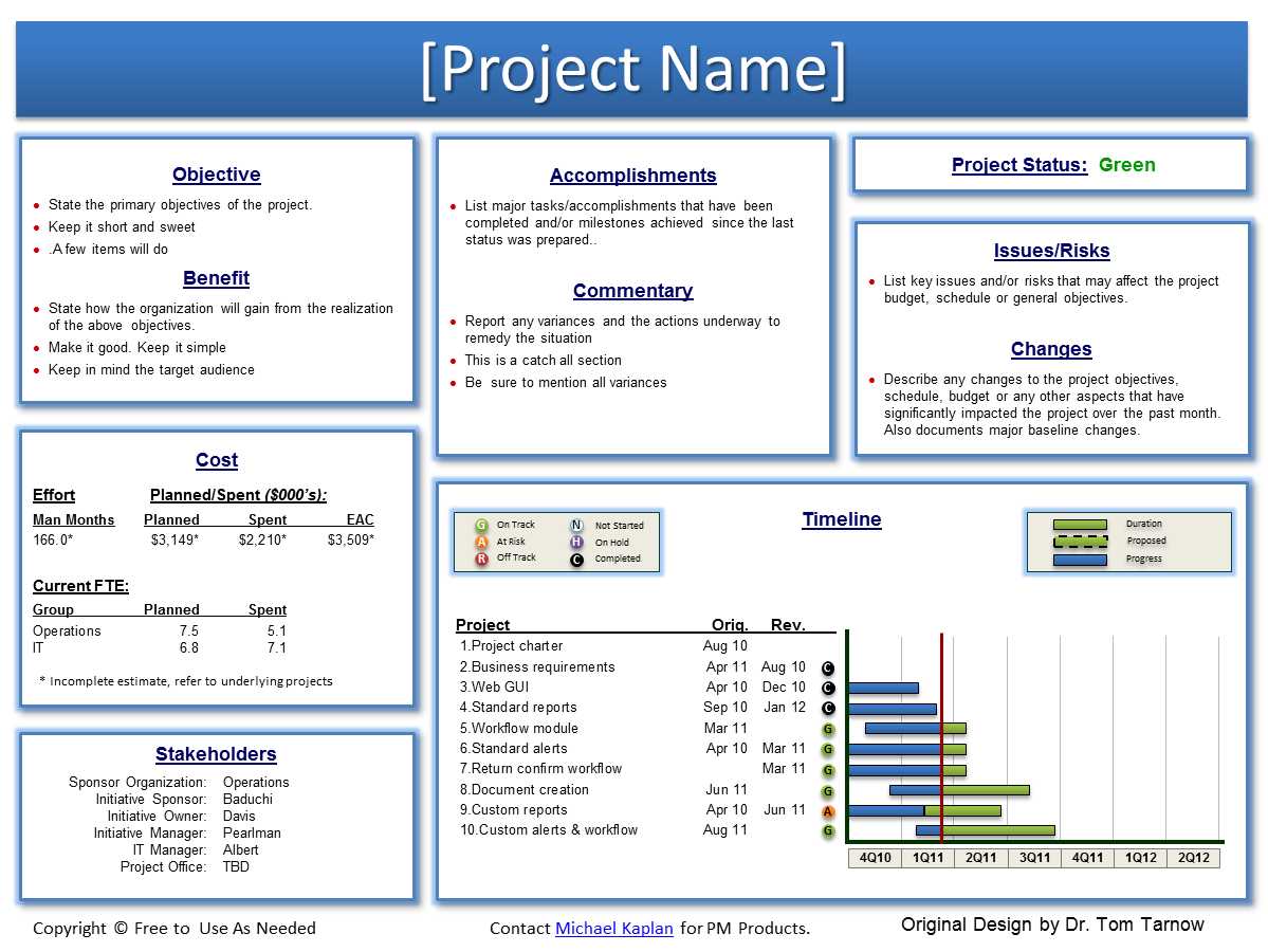 Softpmo Solutions Using Sharepoint For A Project Work Site Project Management Tools Project Status Report Project Management Templates