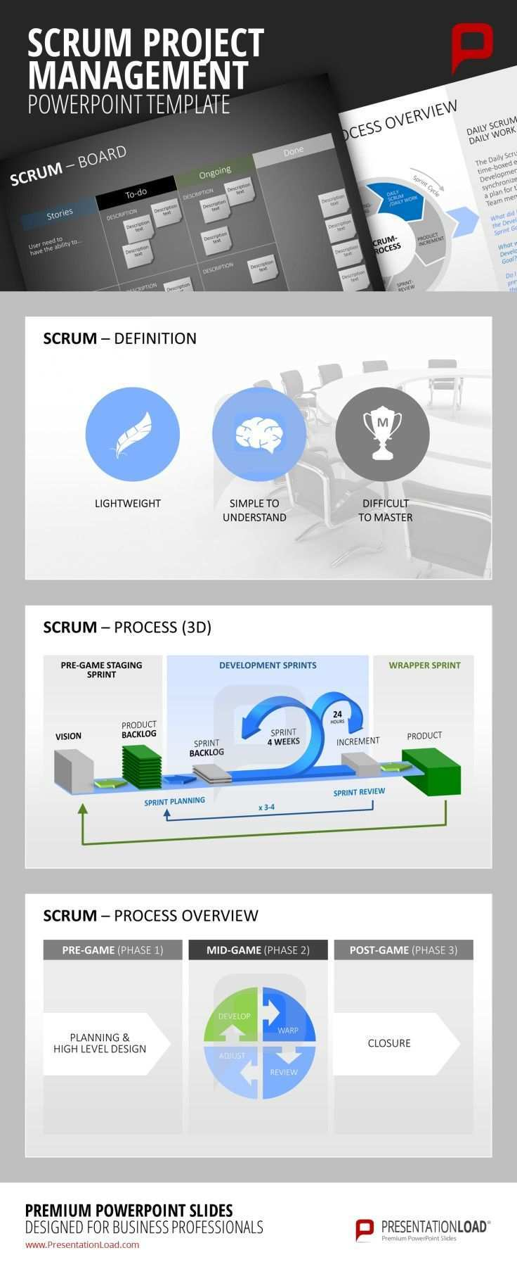 Pin By Learn Project Management Online Pm Courses On Agile Project Management Pinterest Project Management Management And Project Management Templates