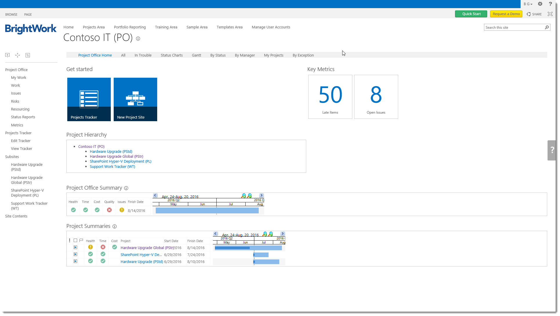 Pin On The Free Sharepoint Project Management Template