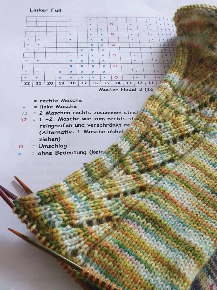 Meine Strickmuster Sammlung Socken Stricken Muster Socken Stricken Sockenmuster Stricken