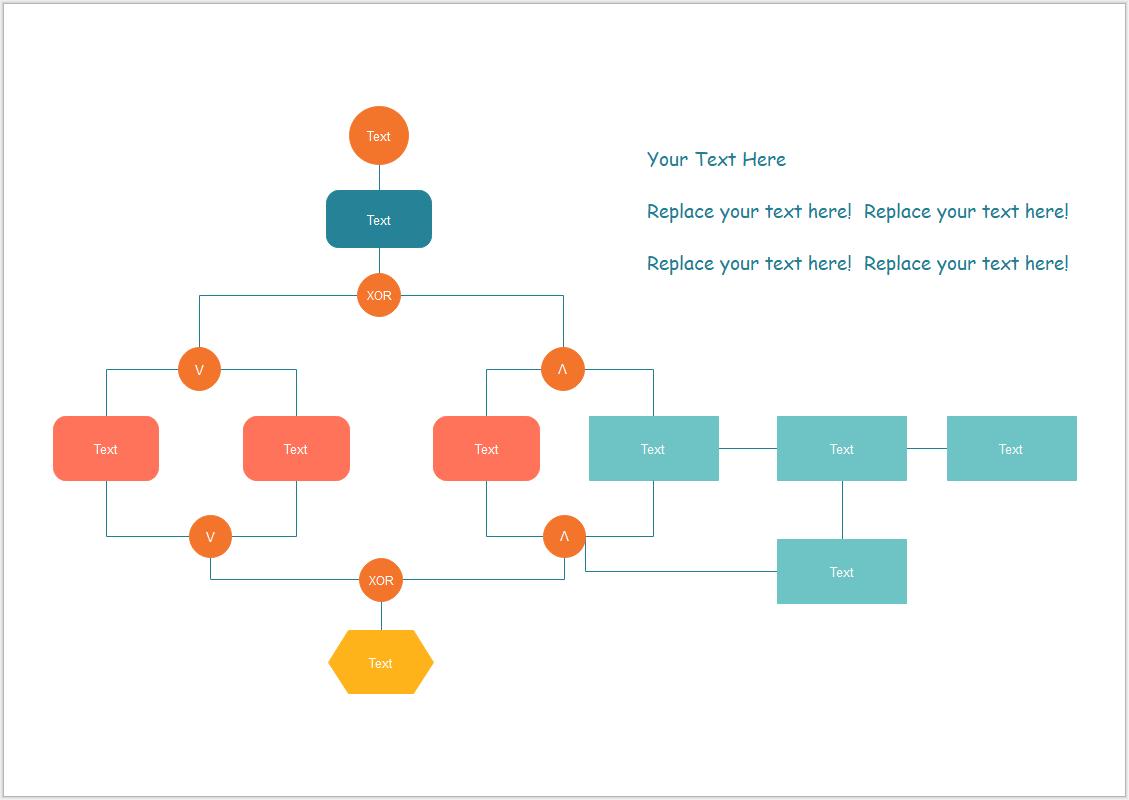 Fehlerbaumanalyse Software Diagramm Flussdiagramm Swot Analyse