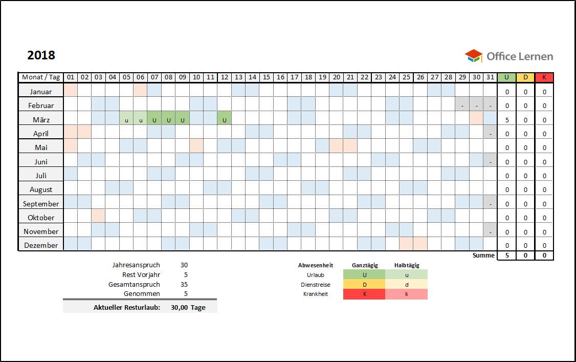 Urlaubsubersicht 2018 Mit Resturlaub Dienstreise Und Krank Fur 5 Mitarbeiter Planer Excel Tipps Urlaubsplaner Excel
