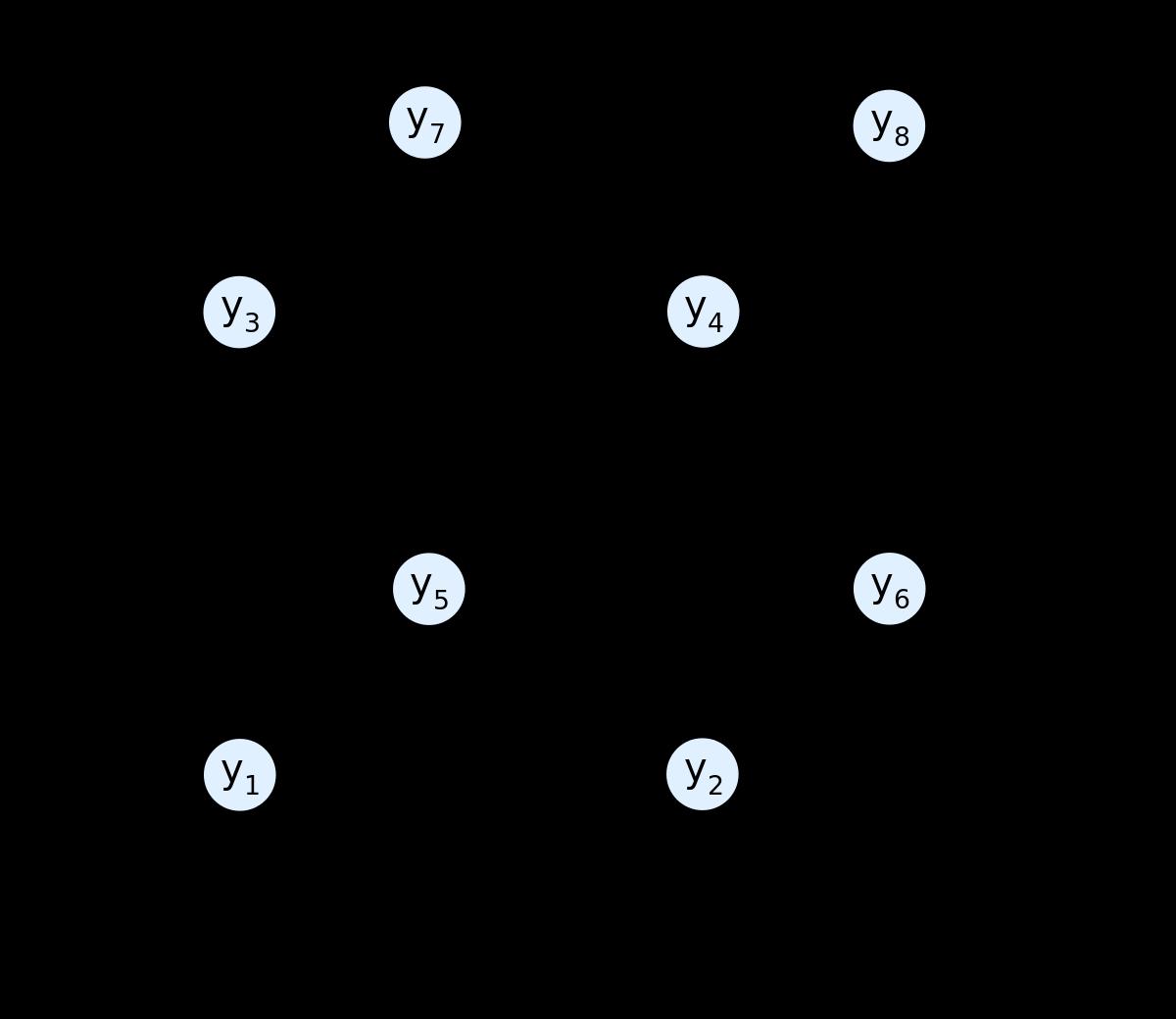 Statistische Versuchsplanung Wikipedia