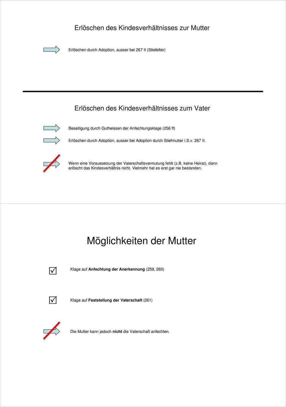 Mater Sempter Certa Est Semper Pdf Free Download