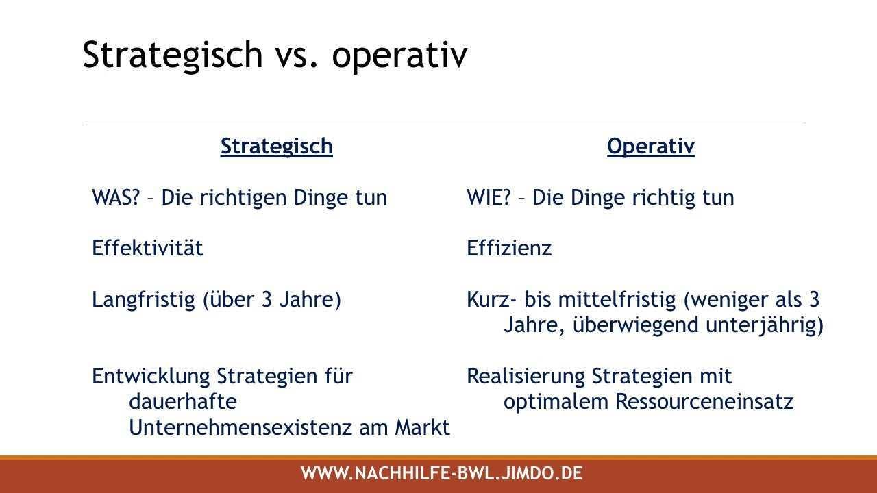 Strategisch Vs Operativ Was Ist Genau Der Unterschied Youtube