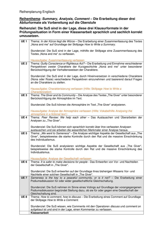 Englischunterricht Summary Analysis Comment Unterrichtsmaterial In Den Fachern Englisch Fachubergreifendes Englischunterricht Klassenarbeiten Unterrichtsmaterial