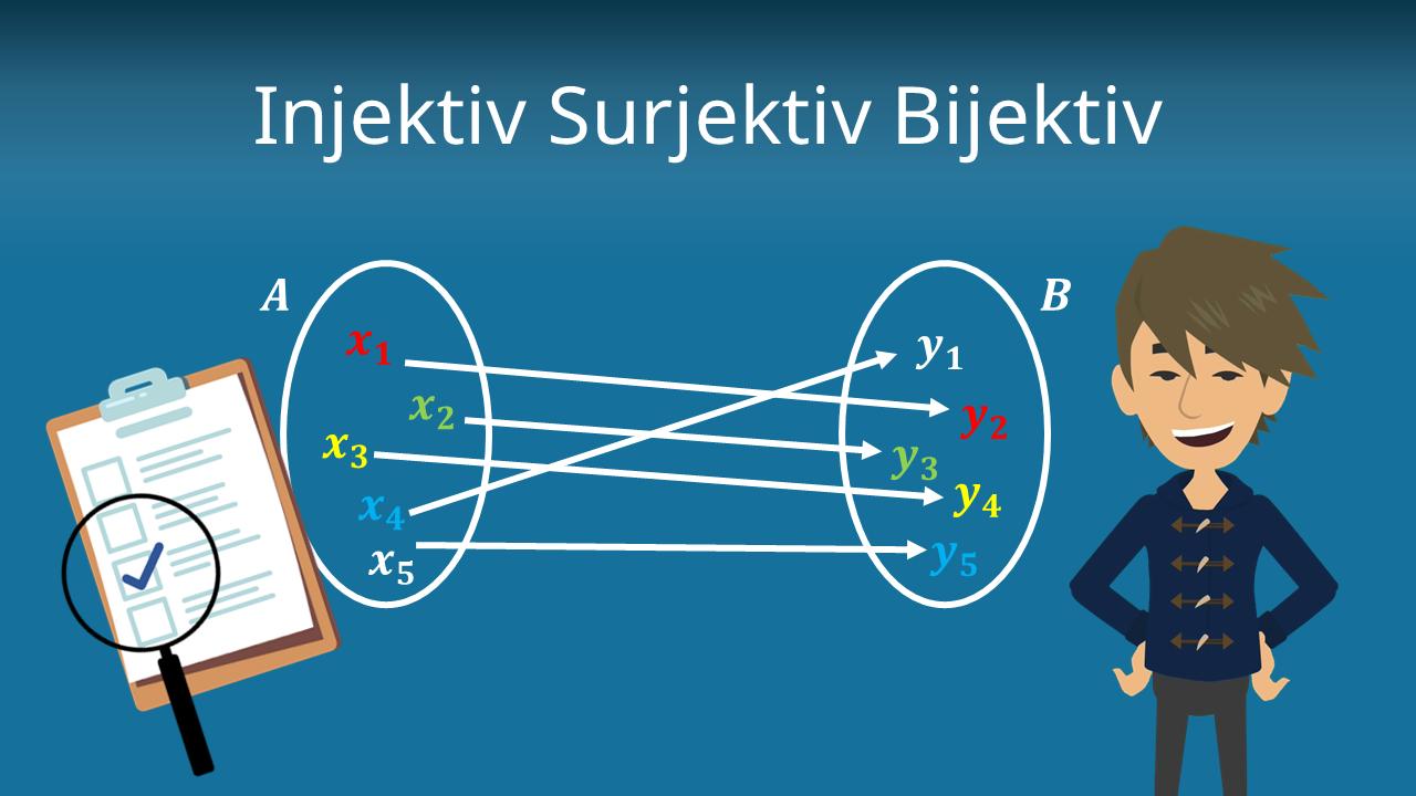 Injektiv Surjektiv Bijektiv Aufgaben Beweise Mit Video