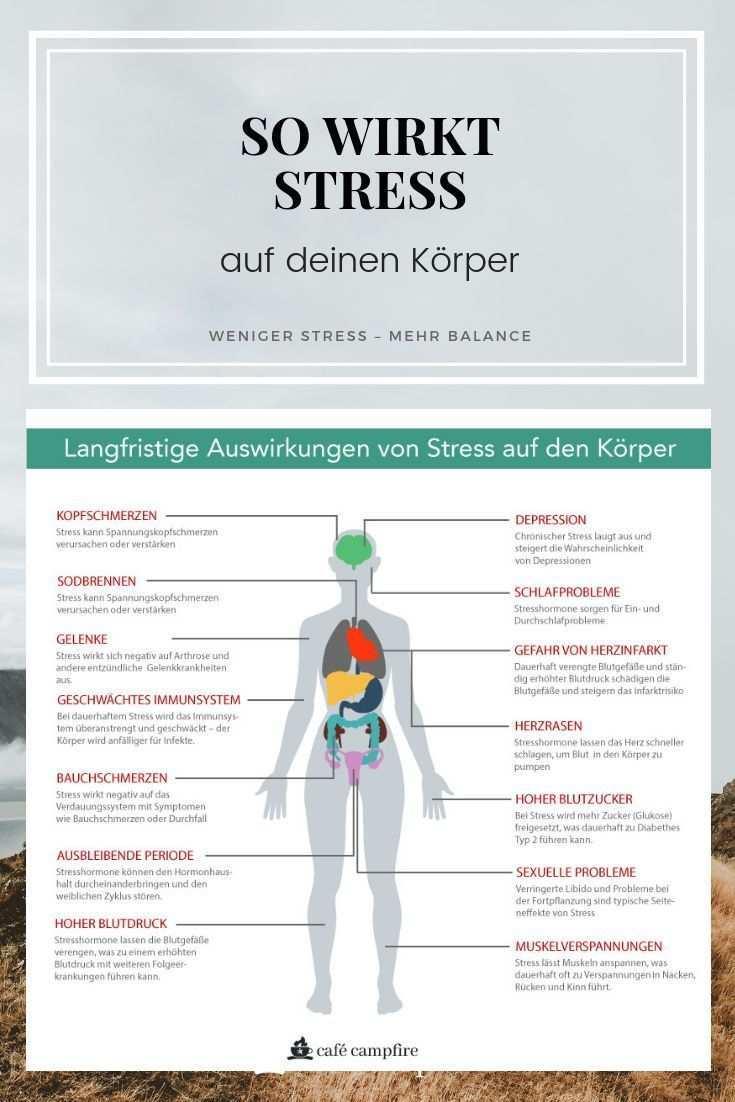 So Wirkt Sich Stress Auf Deinen Korper Aus Anti Stress Team Chronischer Stress Auswirkungen Von Stress Spannungskopfschmerz