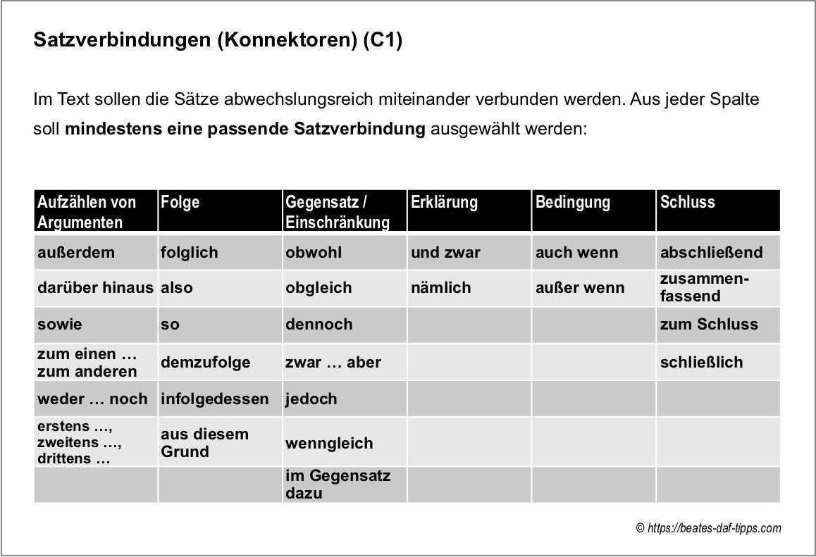 Daf Lieblingsubung 3 Schriftliche Aufgabe Zehn Worter Ein Text Beates Daf Tipps Daf Unterricht Blog Fur Deutsch Worter Deutsch Als Fremdsprache Daf